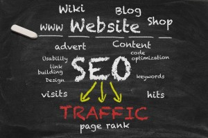 What is Your Web Marketing Strategy?